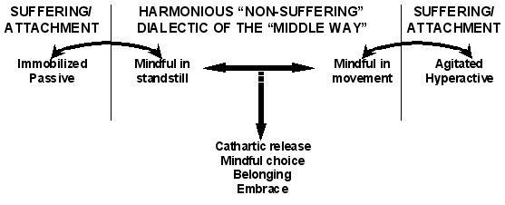 embracing_pain